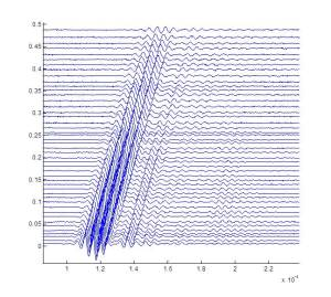 Guided_Fibre_wave
