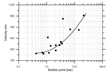 Bubble_point